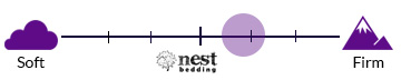 nest-bedding-firmness