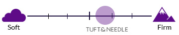 tuft-and-needle-firmness